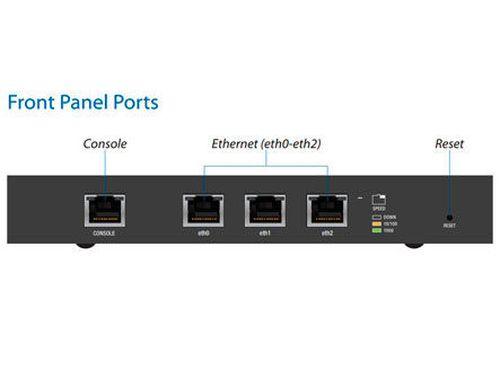 купить Ubiquiti EdgeRouter ERLite-3, Dual-Core 500 MHz MIPS64, 512MB DDR2 RAM, 3 Gbps, 100000 pps, 3 x 10/100/1000 Mbps Ethernet ports, 1 RJ-45 serial console port, OSPF, IPv6, Firewall, NAT, VPN, DHCP, VLAN (router wireless WiFi/беспроводной WiFi роутер) в Кишинёве