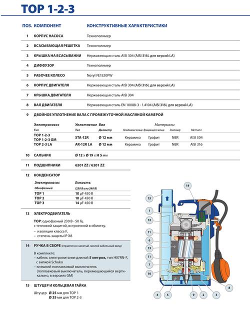 купить Дренажный электронасос Pedrollo TOP-2  0.37 кВт в Кишинёве