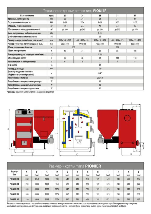 купить Твердотопливный котёл Stalmark PIONER 32 kW в Кишинёве