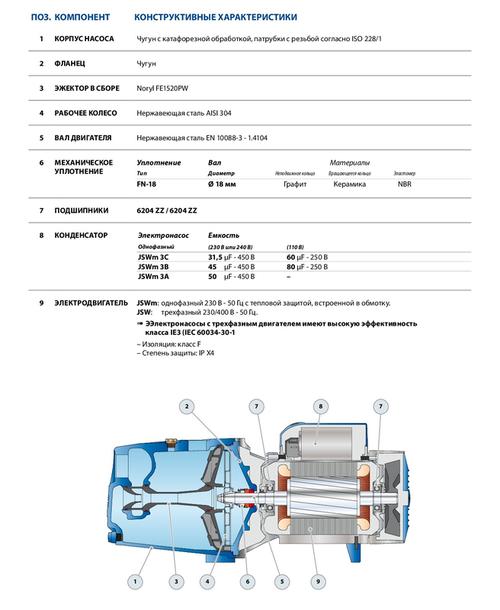 купить Самовсасывающий насос  Pedrollo JSW/3AH 2.2 кВт в Кишинёве