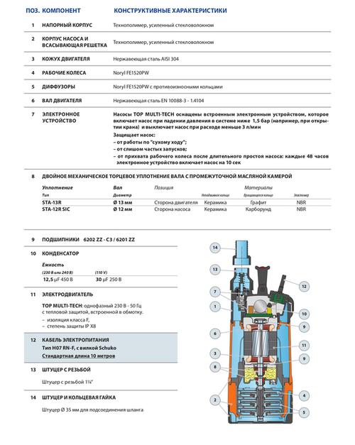 купить Погружной насос многолопастный Pedrollo TOP MULTI-TECH 2  0.55 кВт в Кишинёве