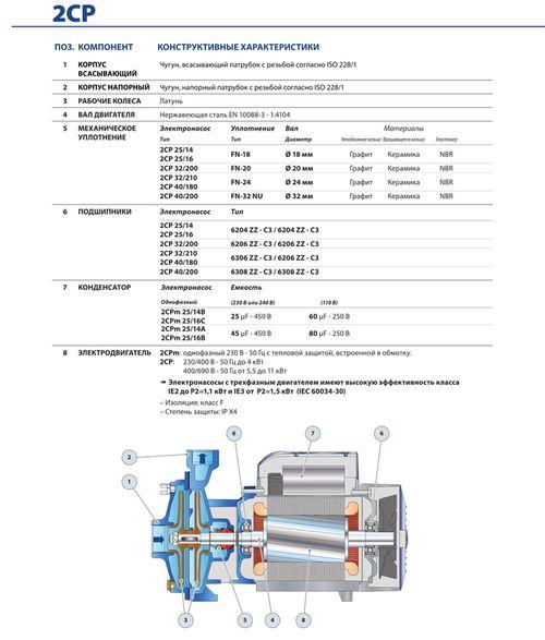 купить Центробежный насос с двумя рабочими колесами Pedrollo 2CP25/16C 1.1 кВт в Кишинёве