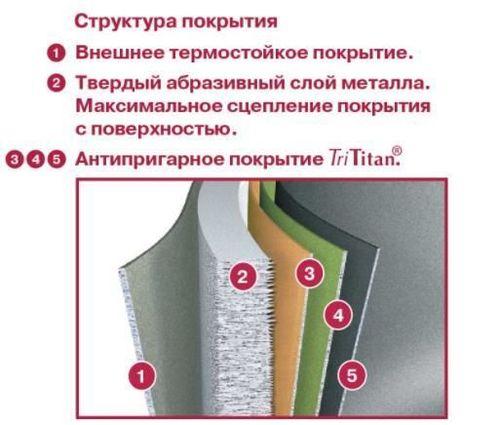 cumpără Tigaie Rondell RDA-1201 Zeita Neu 28cm în Chișinău