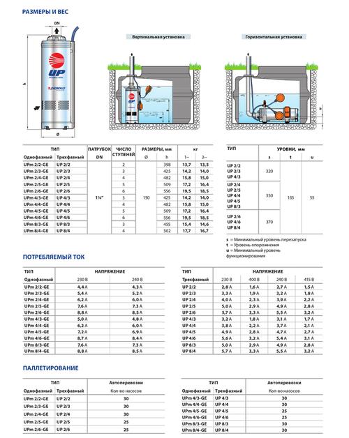 купить Скважинный глубинный насос Pedrollo UPm4/5-GE 1.1 кВт до 65 м в Кишинёве