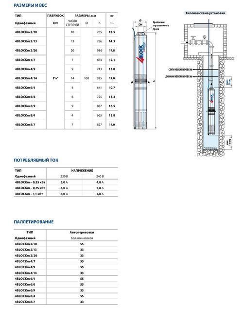 купить Скважинный глубинный насос Pedrollo 4BLOCKm4/9 0.75 кВт до 60м в Кишинёве