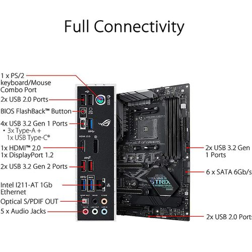 купить Материнская плата ASUS ROG STRIX B450-F GAMING II AMD B450, AM4, Dual DDR4 4400MHz, 3xPCI-E 3.0/2.0 x16, HDMI/Display Port, AMD 3-Way CrossFireX, USB 3.1, SATA RAID 6Gb/s, M.2 x4 Socket, SB 8-Ch., GigabitLAN, LED lighting (placa de baza/материнская плата) в Кишинёве