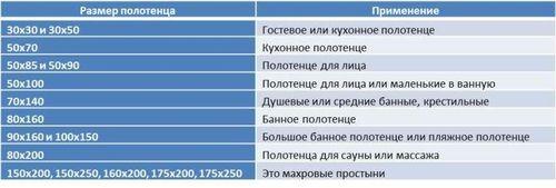 """купить Полотенце махровое """"Отель"""", 100% хлопок, 70х140 см в Кишинёве"""